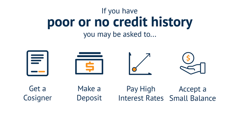 If you have poor or no credit history you may be asked to get a cosigner, make a deposit, pay high interest rates, or accept a small balance.