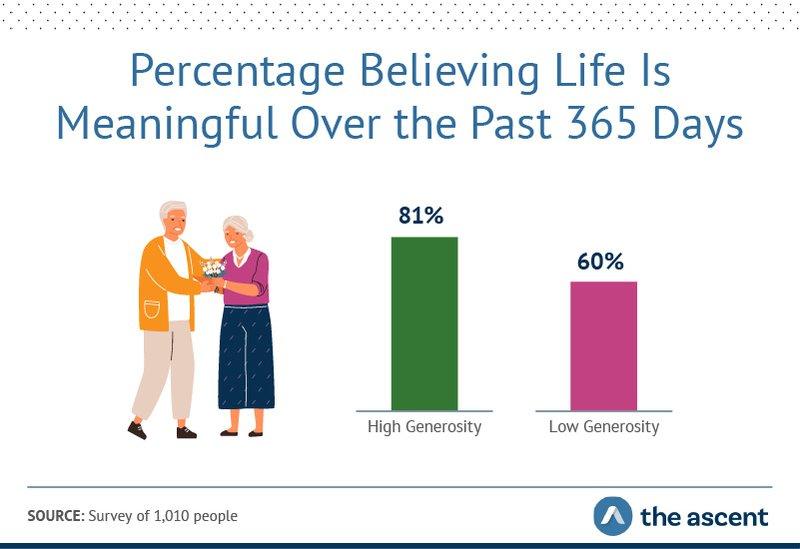 life-meaningful-year.jpg