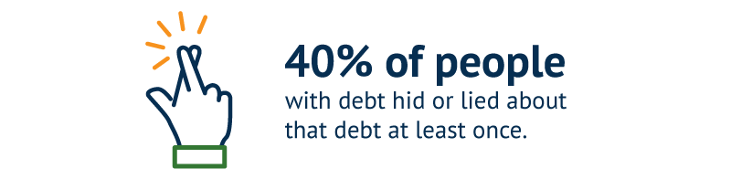 40% of people with debt hid or lied about that debt at least once.