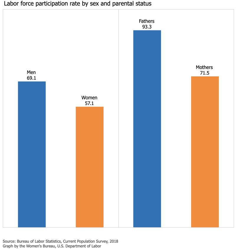 labor-force-participation-rate.png
