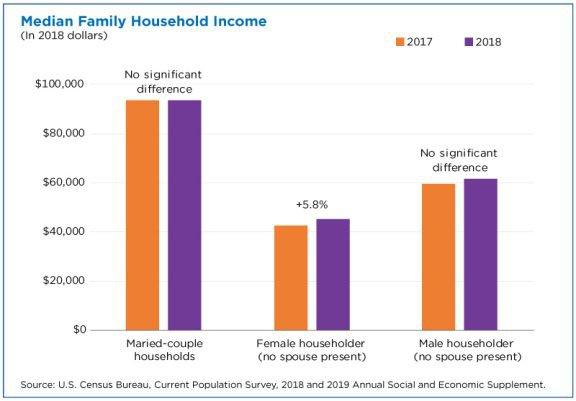 median-family-household-income.jpg