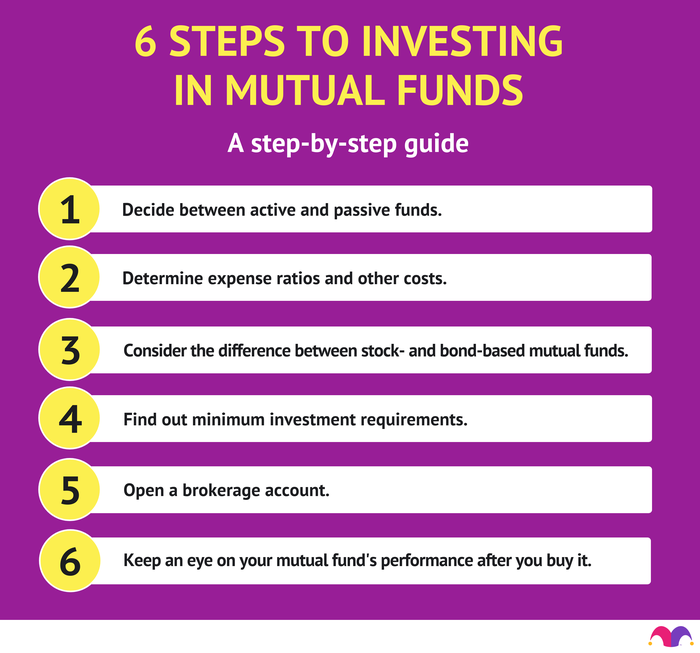 6 steps to investing in mutual funds Decide between active and passive funds. Determine expense ratios and other costs. Consider the difference between stock- and bond-based mutual funds. Find out minimum investment requirements. Open a brokerage account.