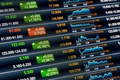 An assortment of various stock index quotes on a digital monitor.