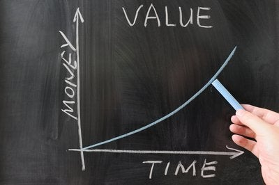 We see a graph drawn on a blackboard, showing the value of money rising over time.