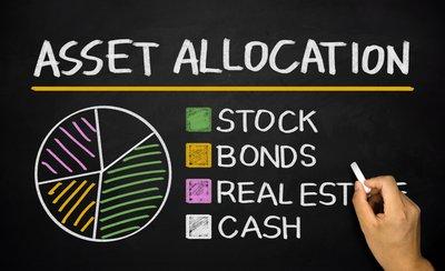 A pie chart showing asset allocation diversification.