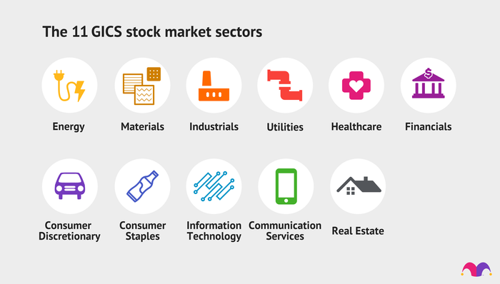 graphic of the 11 stock market sectors using representative icons