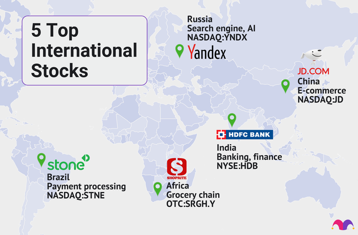 World map showing each stock near the country out of which it is based.