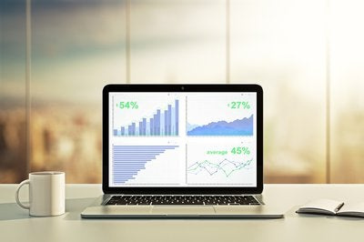 A laptop screen showing a variety of different stock charts and graphs.