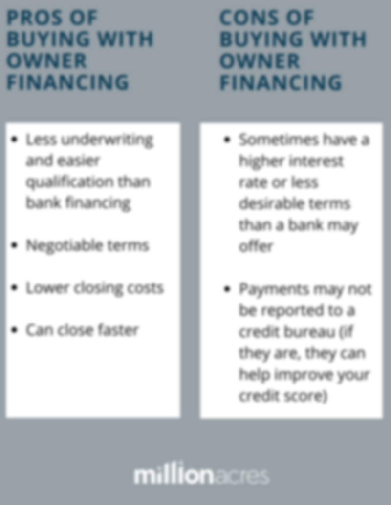 buying with owner financing