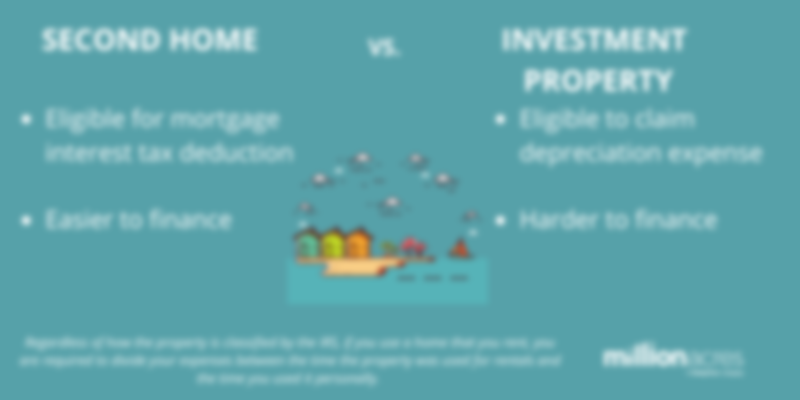 Second Home vs. Investment Property