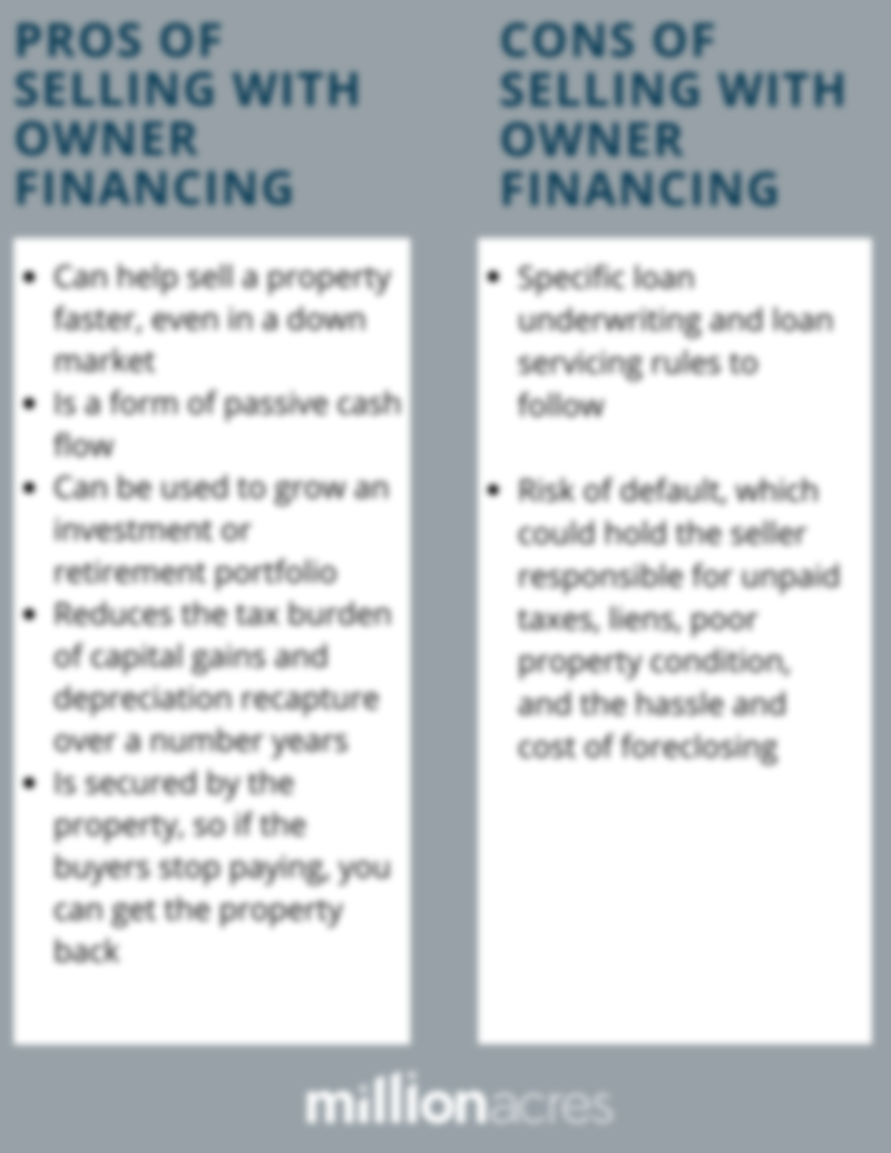 selling with owner financing