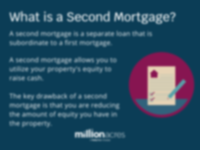 article --second mortgage.png