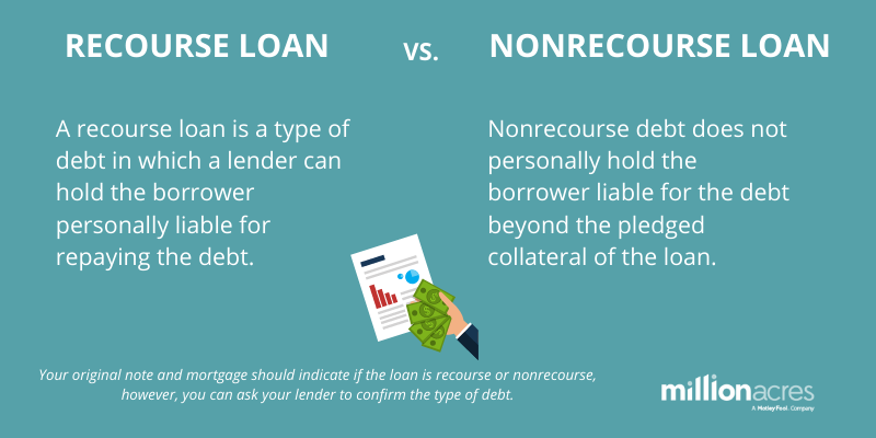 Recourse Loan vs. Nonrecourse Loan -- What's the Difference?