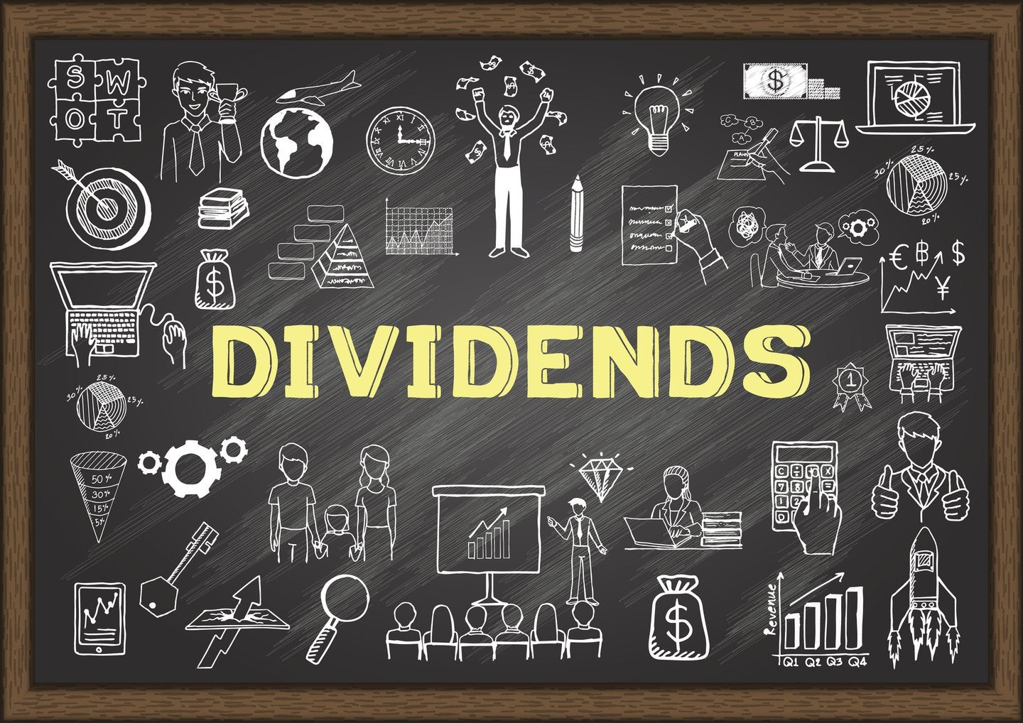 dividends written on a chalkboard surrounded by drawings