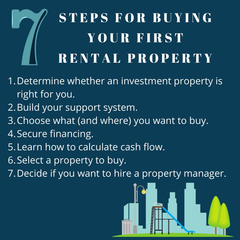 Buying Your First Investment Property: A Step-by-Step Guide