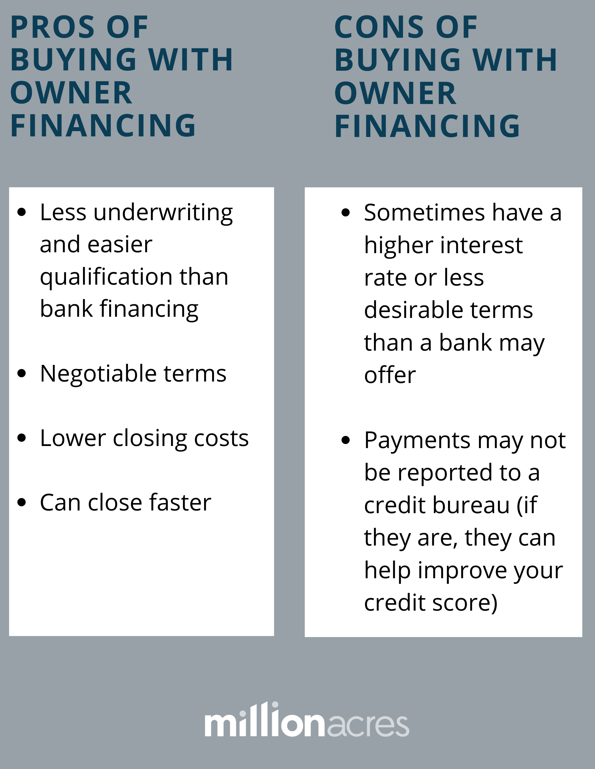 A Guide To Owner Financing Millionacres