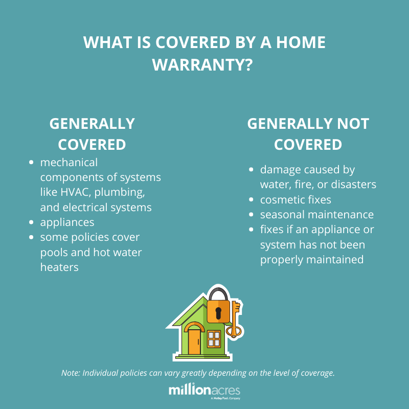Home Warranty A Guide For Home Buyers Millionacres