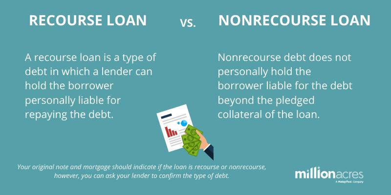 Non Recourse Loan Project Funding, Non Recourse Loan, Non Recourse Loan lender, Non Recourse Loan company, Non Recourse Loan provider