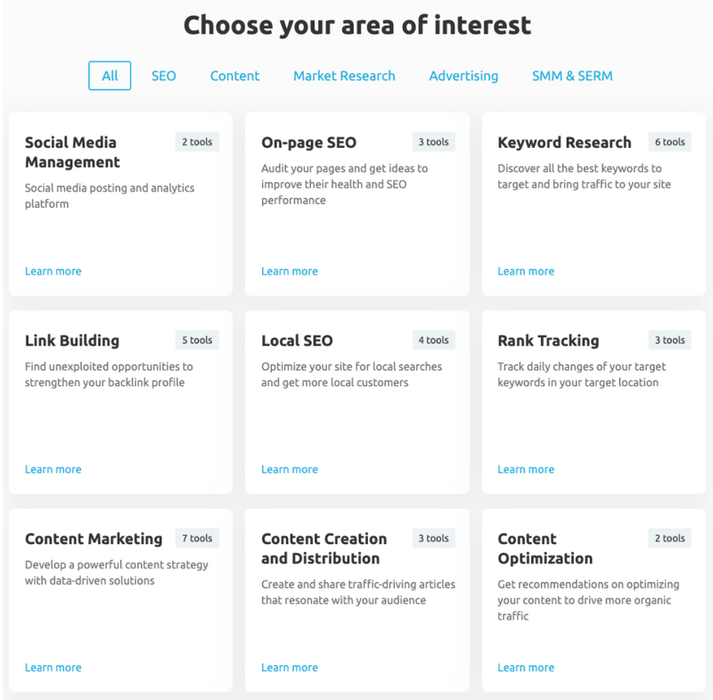 Screenshot of nine areas of features available on SEMrush.