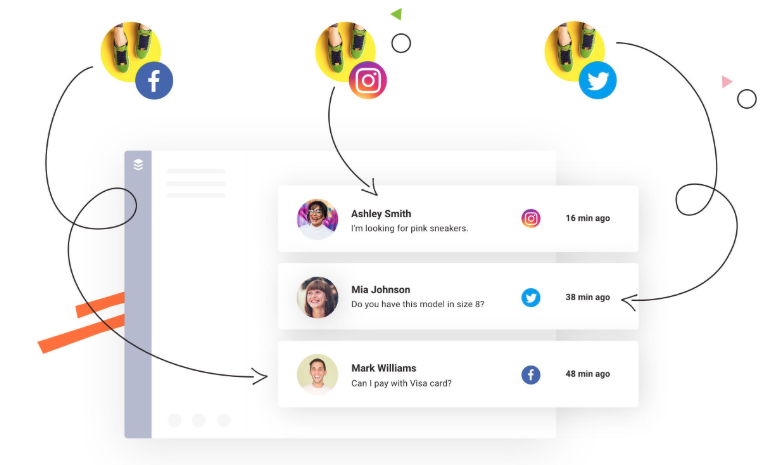 The Buffer Reply tool for social listening and customer service.