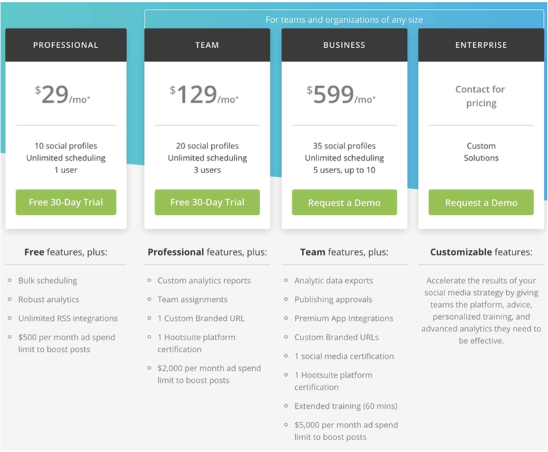 Screenshot of Hootsuite's subscription plans with pricing.