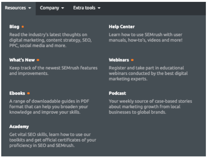 Screenshot of the five core learning resources on SEMrush.