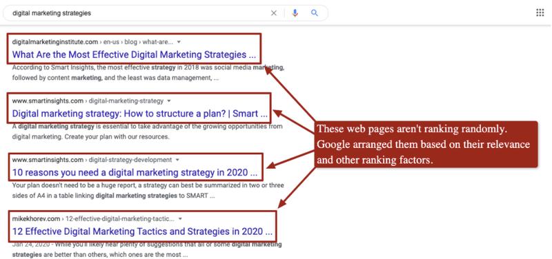 "Google SERP Ranking for the term ""digital marketing strategies""."
