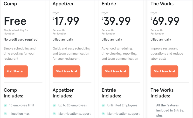 7shifts Pricing Tiers