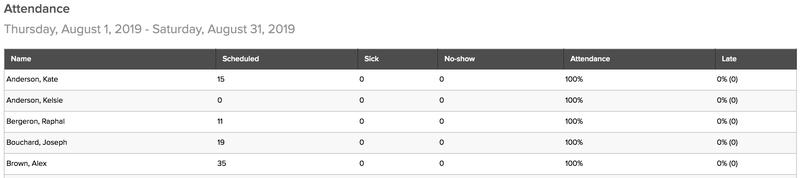 7shifts Attendance Report
