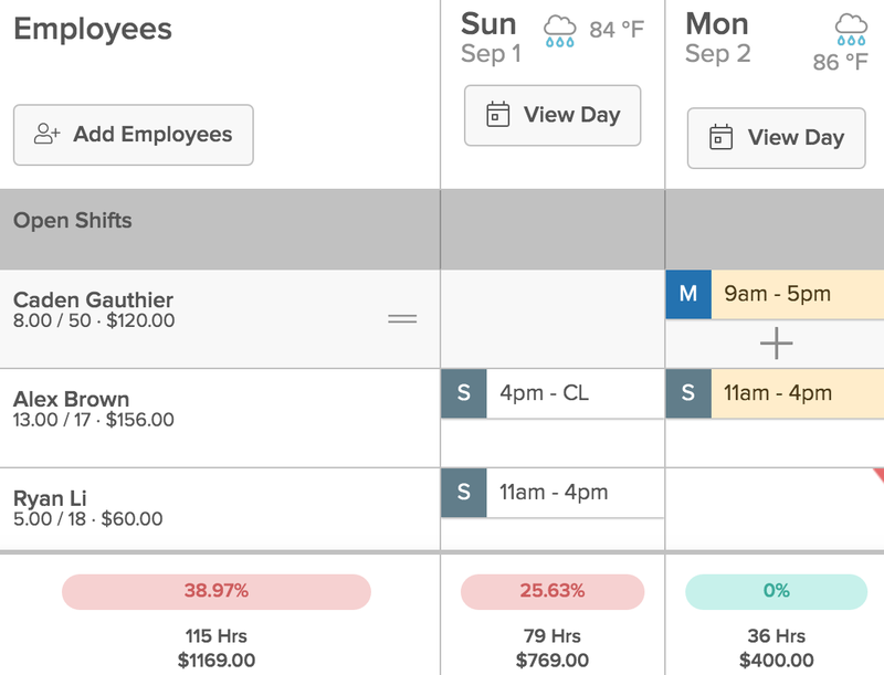 7shifts Labor Costs