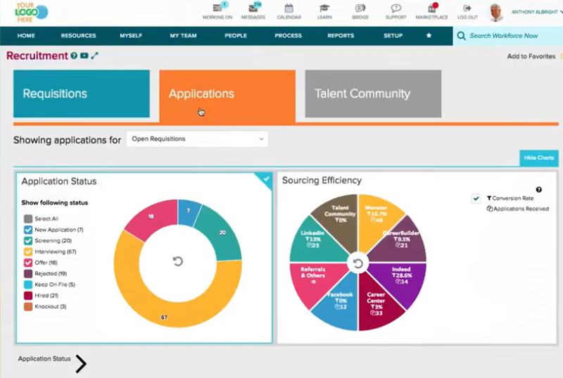 Screenshot of ADP Workforce Now's dashboard for checking on applications and recruiting data.