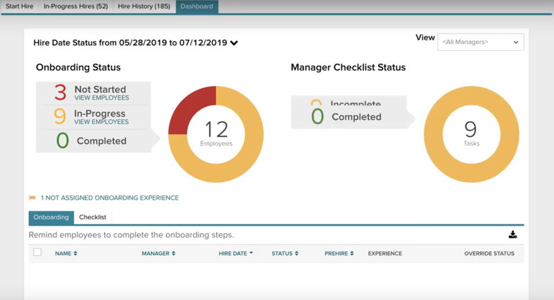 A screenshot of ADP Workforce Now's onboarding status and tasks at a glance.