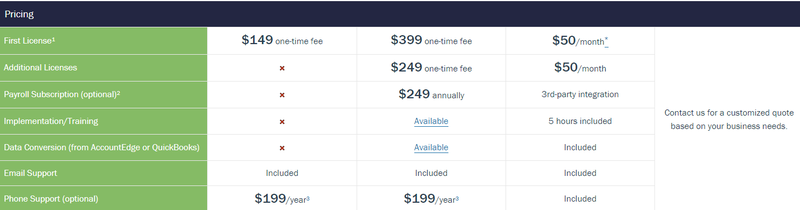 Pricing Amount Screen