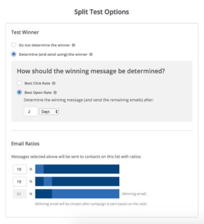 ActiveCampaign Split test options