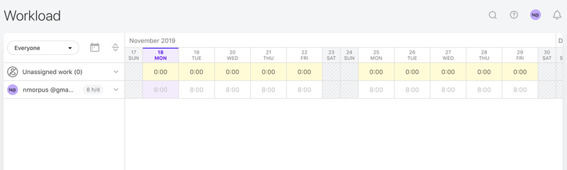 ActiveCollab workload feature which shows each user in a calendar view and how much time they're working that day.