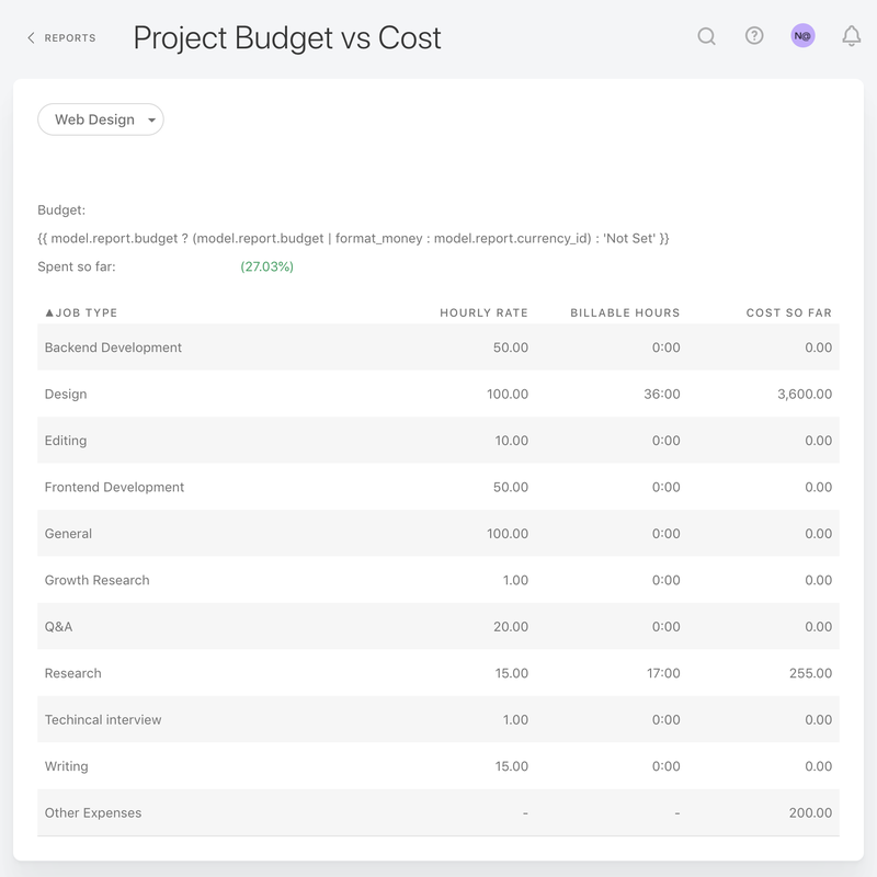 ActiveCollab reporting form with a list view stating job type, hourly rate, billable hours, and costs so far.