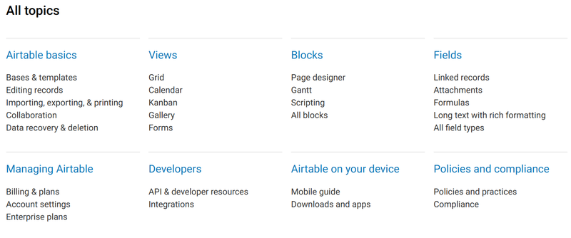 Airtable's knowledge base groups articles into eight categories: Airtable basics, views, blocks, fields, managing Airtable, developers, Airtable on your device, and policies and compliance.