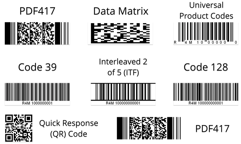 Eight types of barcodes are displayed.