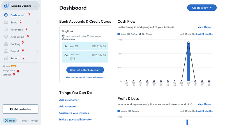 Accounting by Wave's summary dashboard