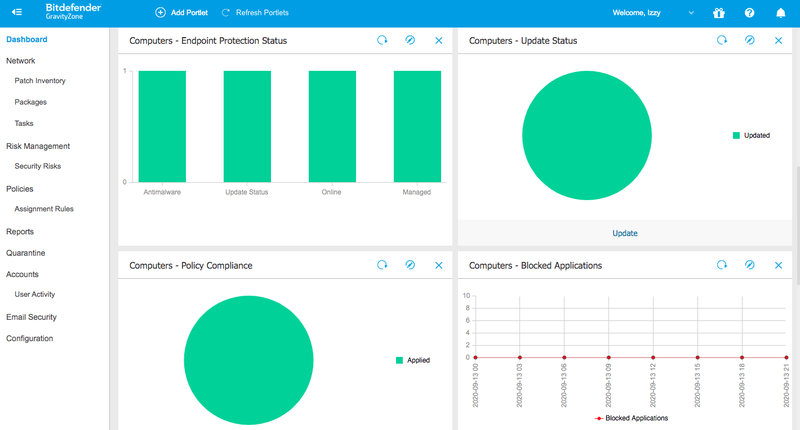 GravityZone's dashboard lays out several modules depicting different aspects of your IT network's security.