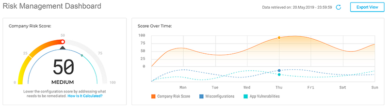 The Bitdefender Risk Management interface shows your company's risk score and its changes over time.