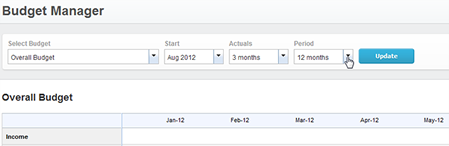 Xero budget manager screen with options to select timeframe of budget.