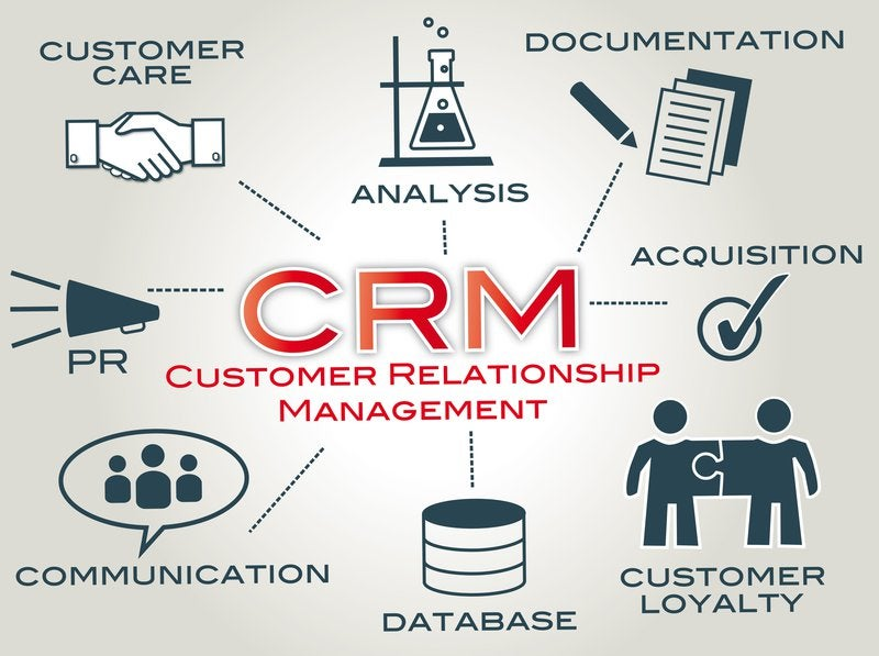 Multiple icons represent different CRM activities.