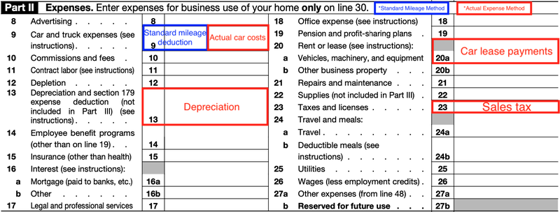 A screenshot of Form 1040 Schedule C with boxes that indicate where to take the car tax deduction.