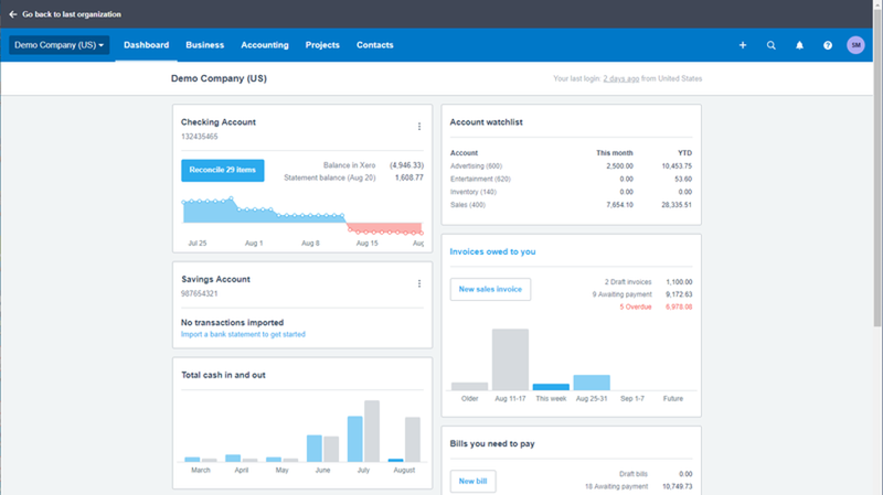 Xero's dashboard for monitoring business activity.