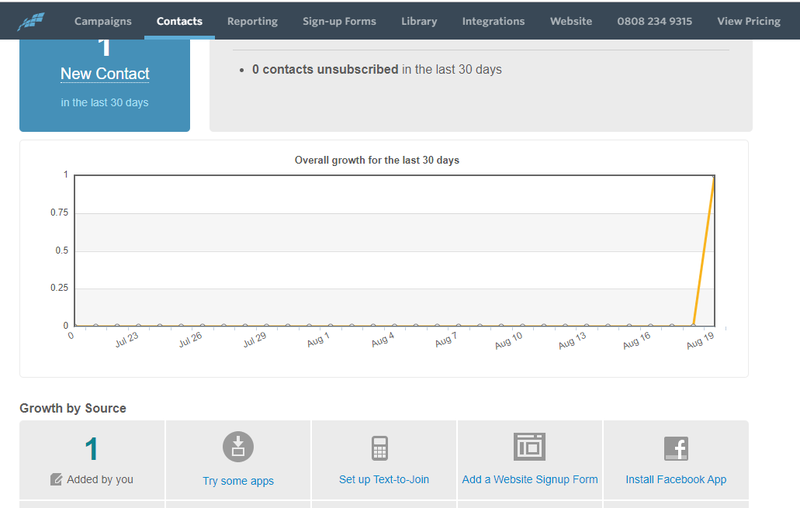 Constant Contact Analytics Screenshot