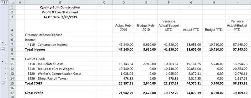 A business spreadsheet showing a sample budget compared to the actual report.