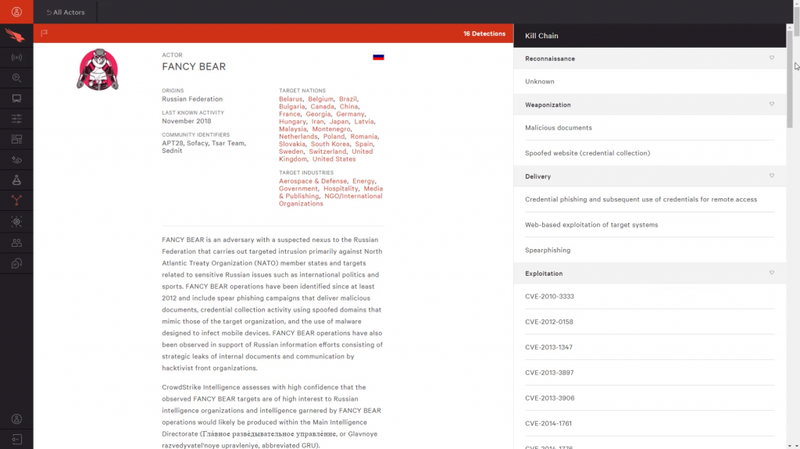 Detailed information about each security threat is shown within the CrowdStrike Falcon console.