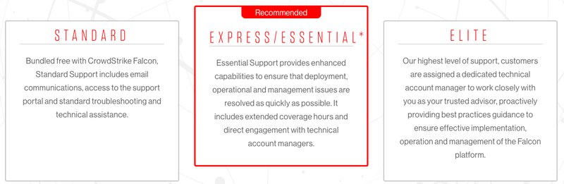 CrowdStrike's support is grouped into different tiers of service.