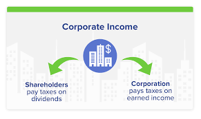 Illustration with shareholder and corporation taxes.